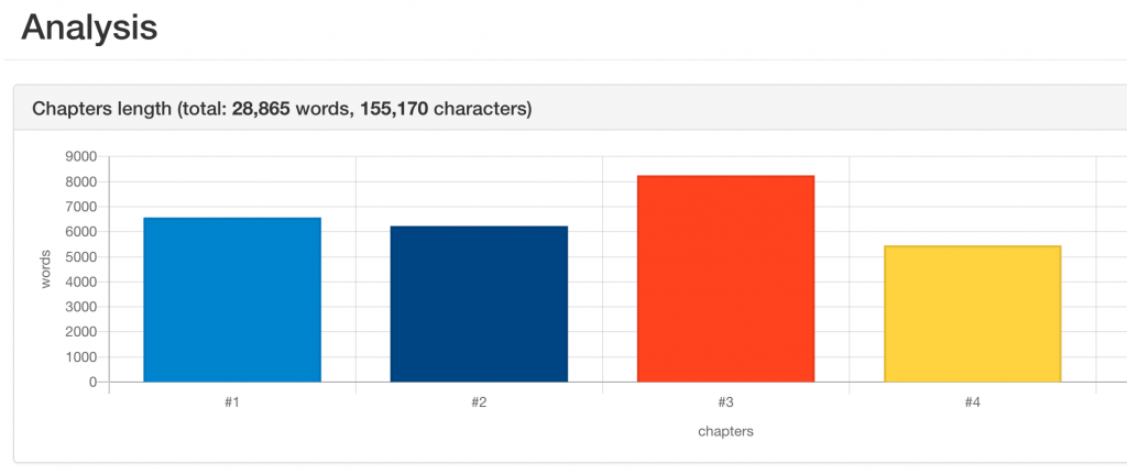 In bibisco you can analyze the length of the chapters to see if it is homogeneous between them.