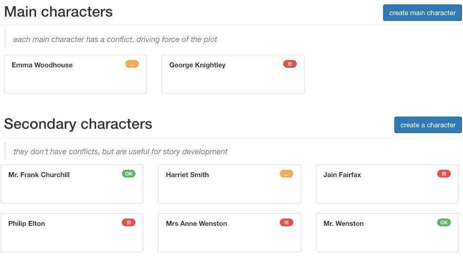 The beauty of common people - bibisco character's section - bibisco blog | useful resources by your novel writing software